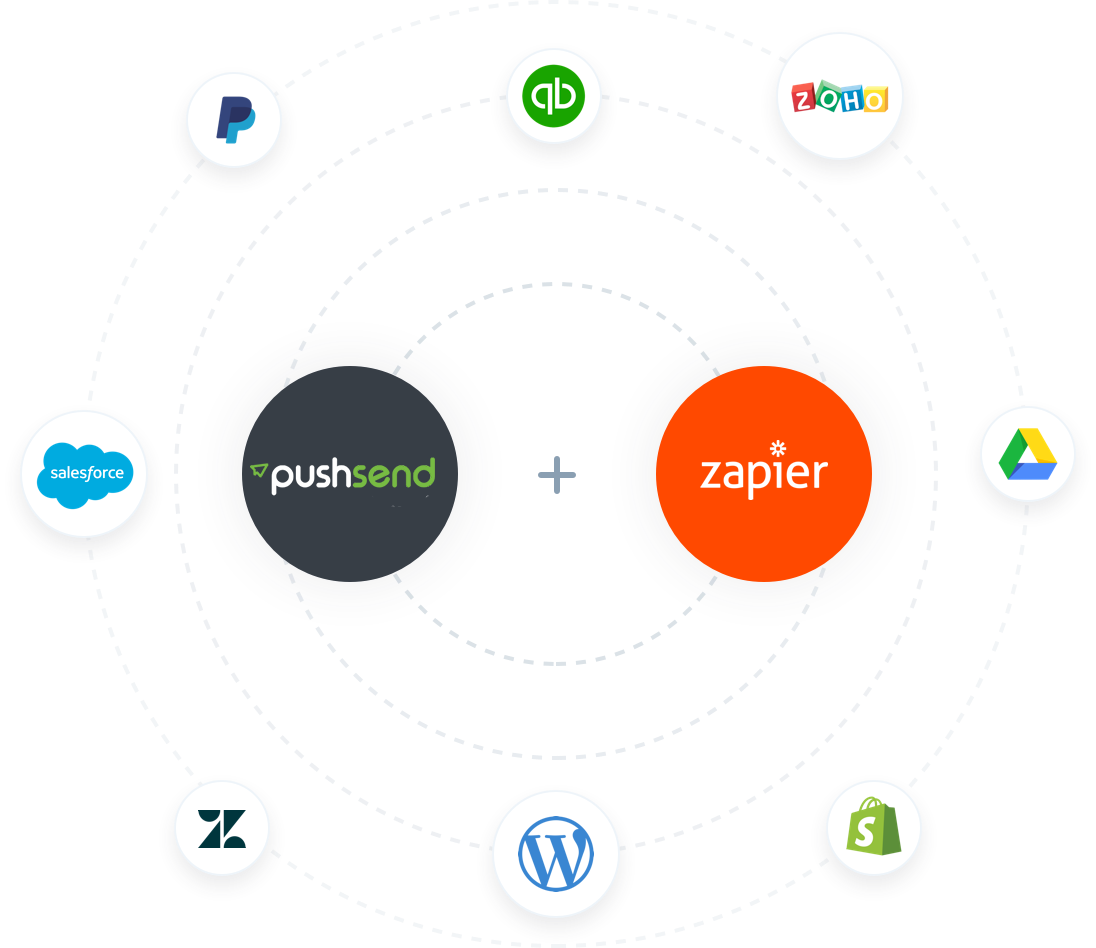 Image: Integrate 3rd-Party Platforms Via Zapier