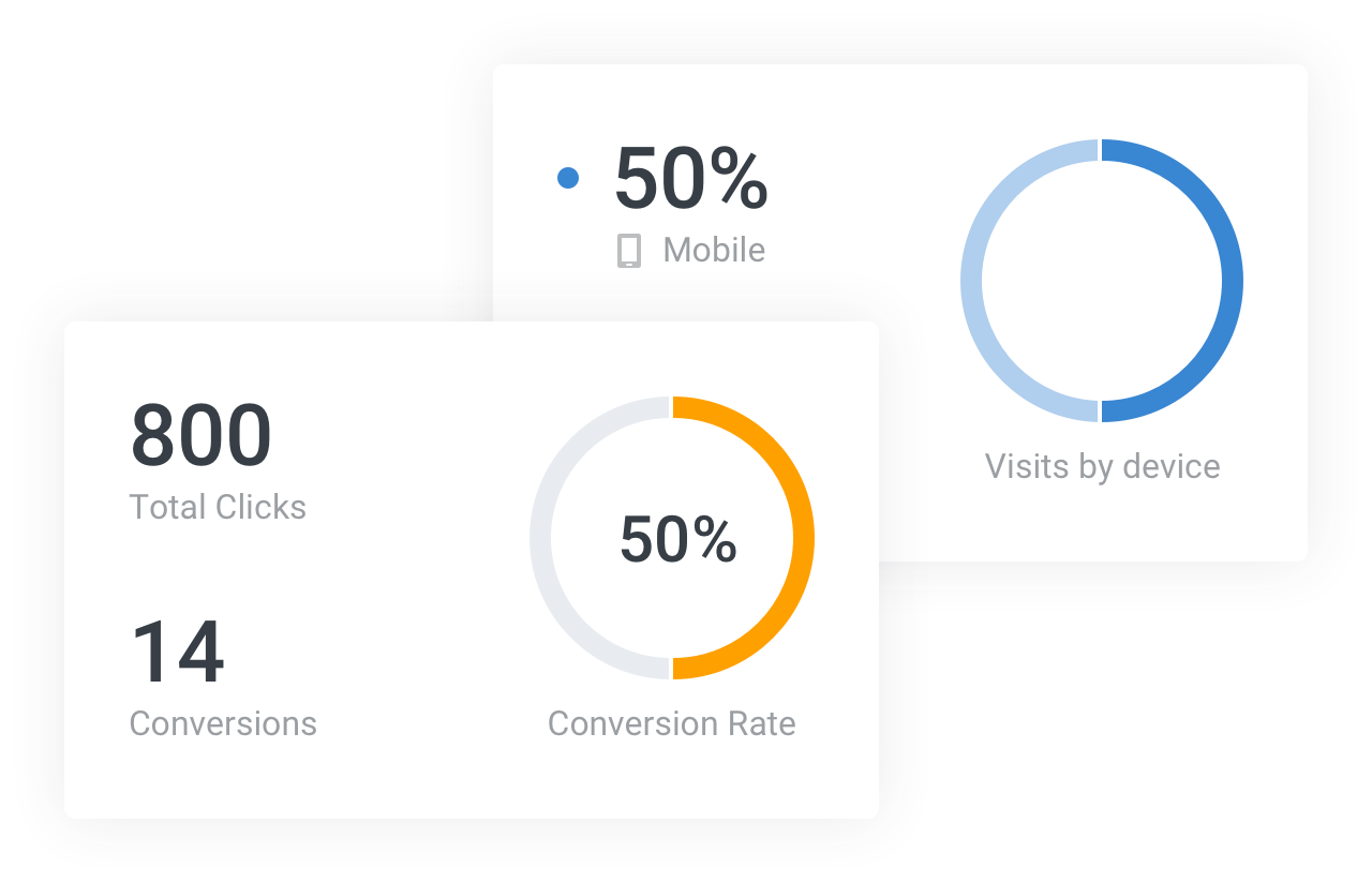 Image: Get All The Key Performance Metrics For Your Landing Pages