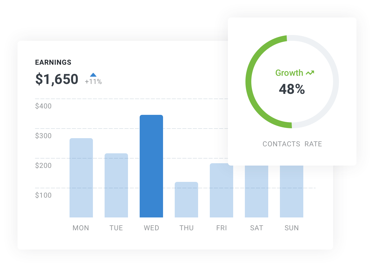 Image: Track The Growth of Contacts and Lists